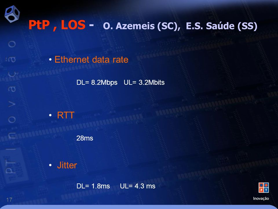 17 PtP, LOS - O. Azemeis (SC), E.S. Saúde (SS) Ethernet data rate DL= 8.2Mbps UL= 3.2Mbits RTT 28ms Jitter DL= 1.8ms UL= 4.3 ms