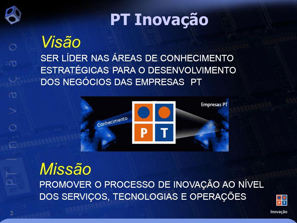 4 PT Inovação, SA