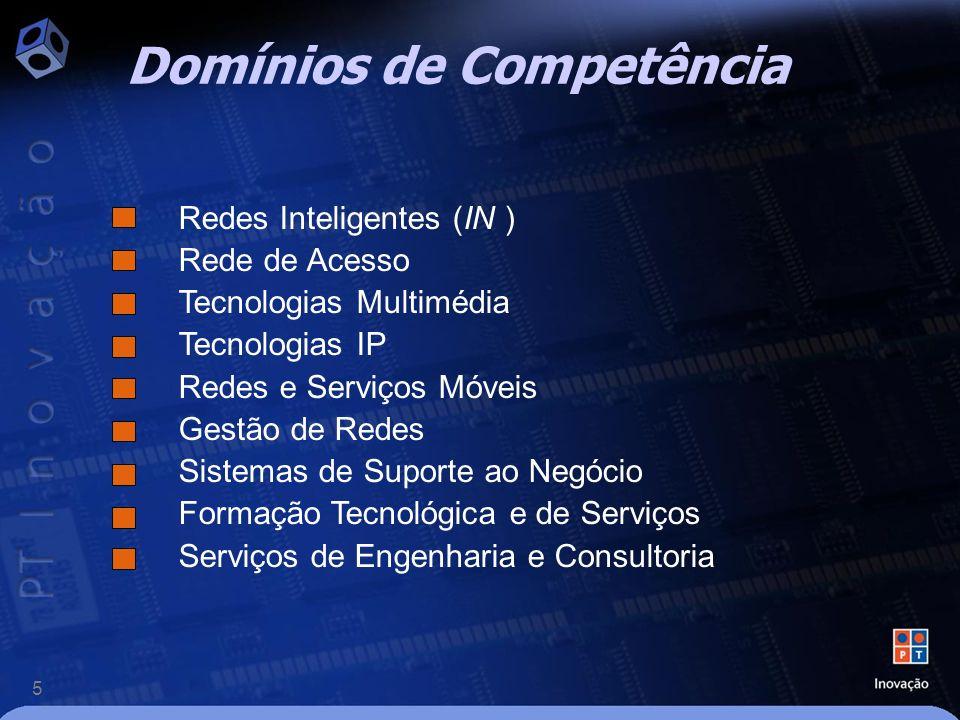5 Redes Inteligentes (IN ) Rede de Acesso Tecnologias Multimédia Tecnologias IP Redes e Serviços Móveis Gestão de Redes Sistemas de Suporte ao Negócio Formação Tecnológica e de Serviços Serviços de Engenharia e Consultoria Domínios de Competência