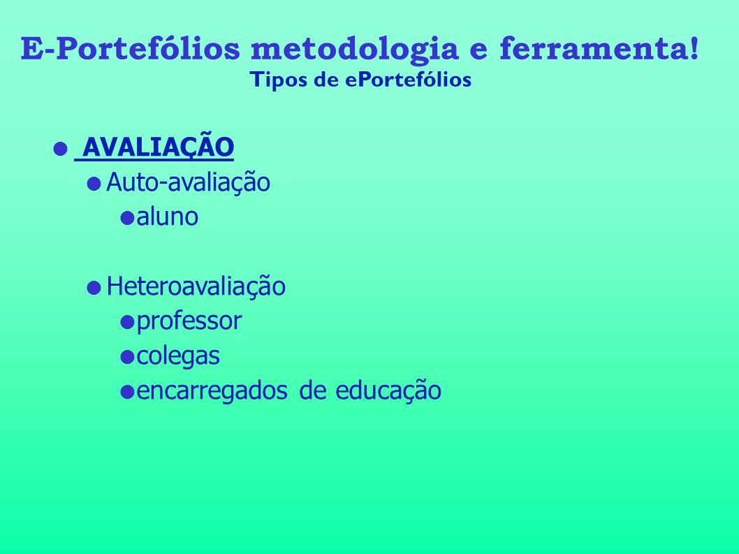 AVALIAÇÃO Auto-avaliação aluno Heteroavaliação professor colegas encarregados de educação E-Portefólios metodologia e ferramenta! Tipos de ePortefólio