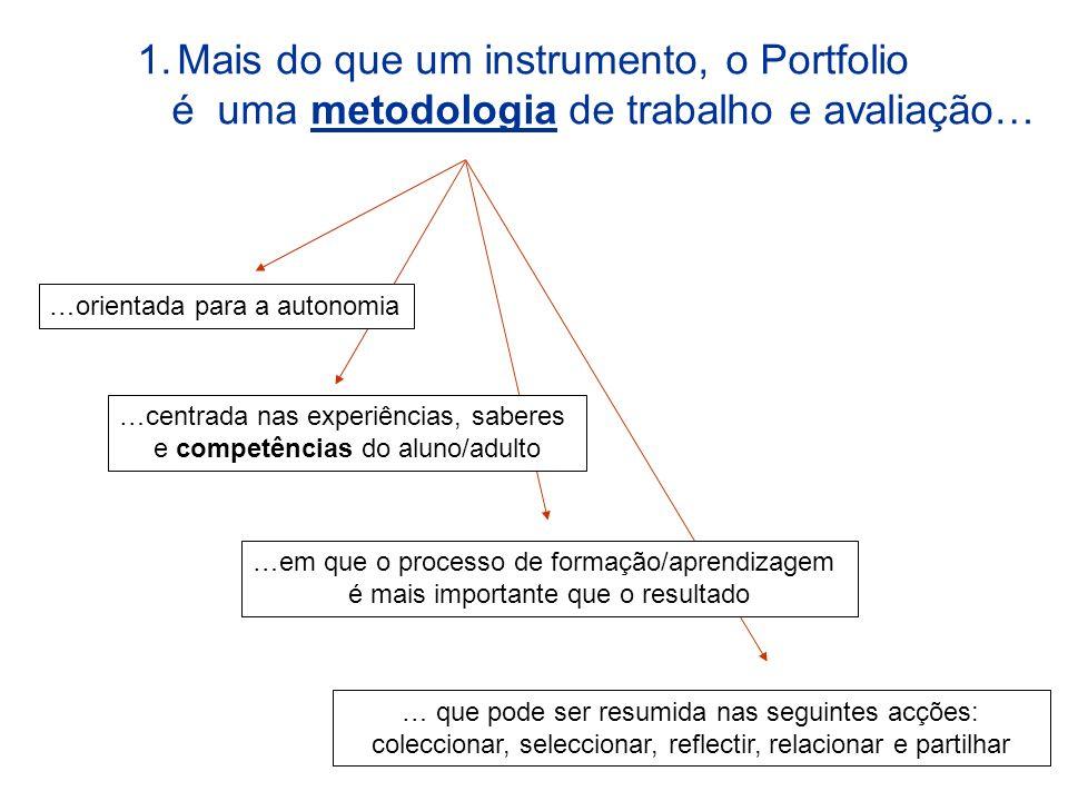 1.Mais do que um instrumento, o Portfolio é uma metodologia de trabalho e avaliação… …orientada para a autonomia …centrada nas experiências, saberes e