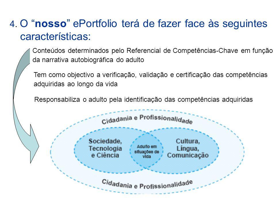 4. O nosso ePortfolio terá de fazer face às seguintes características: Tem como objectivo a verificação, validação e certificação das competências adq