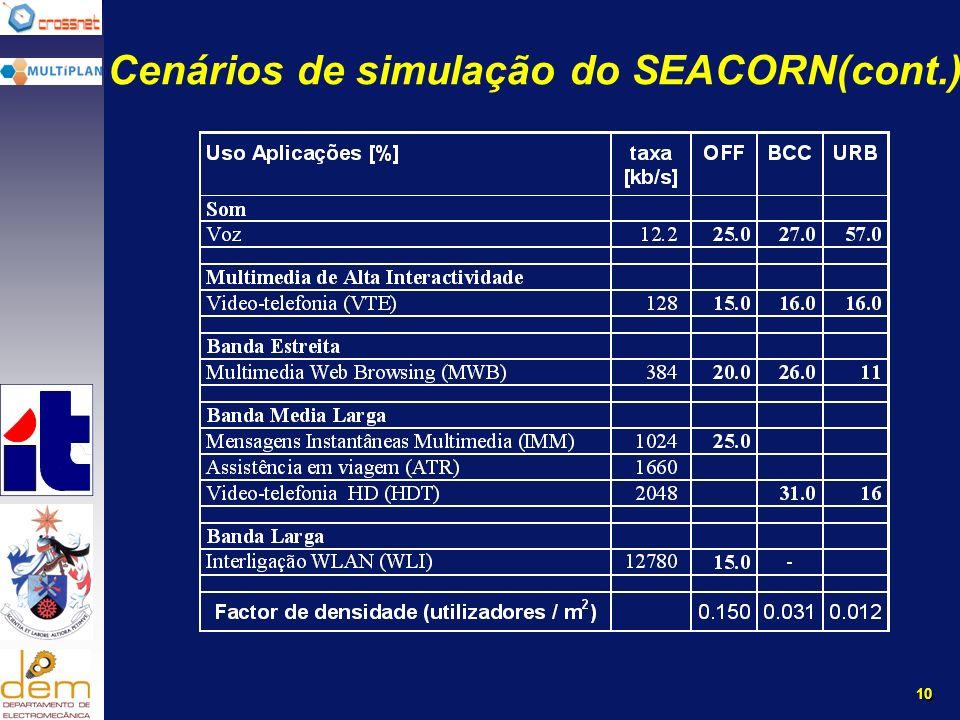 10 Cenários de simulação do SEACORN(cont.)