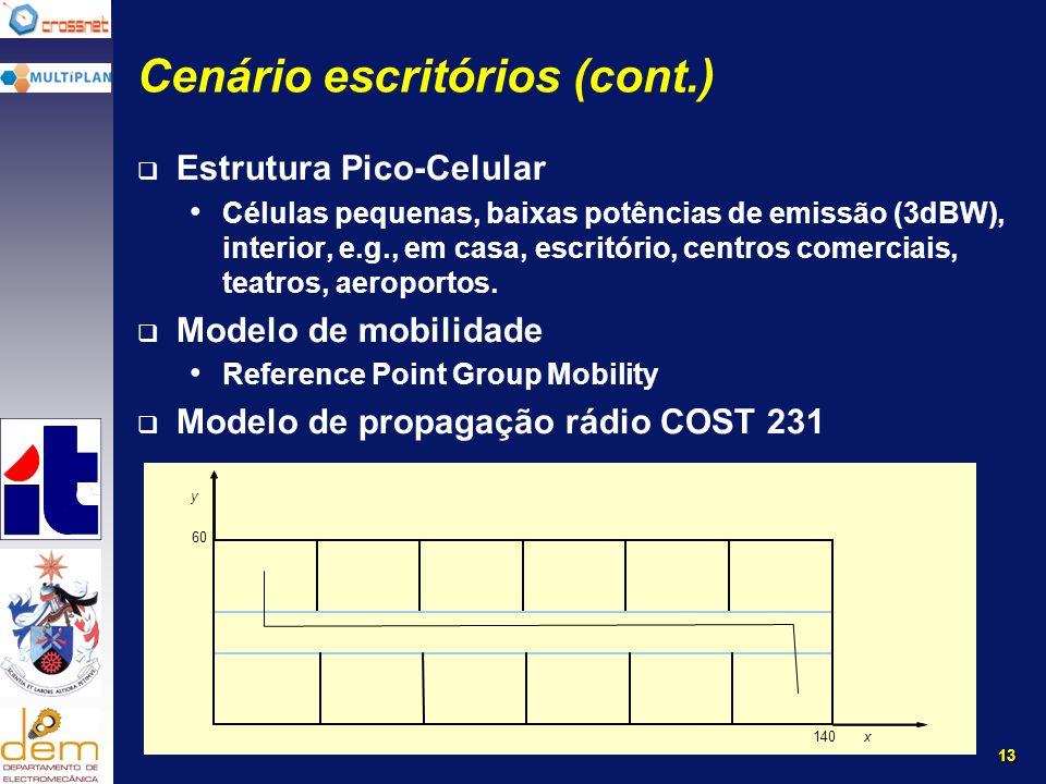13 Cenário escritórios (cont.) Estrutura Pico-Celular Células pequenas, baixas potências de emissão (3dBW), interior, e.g., em casa, escritório, centros comerciais, teatros, aeroportos.