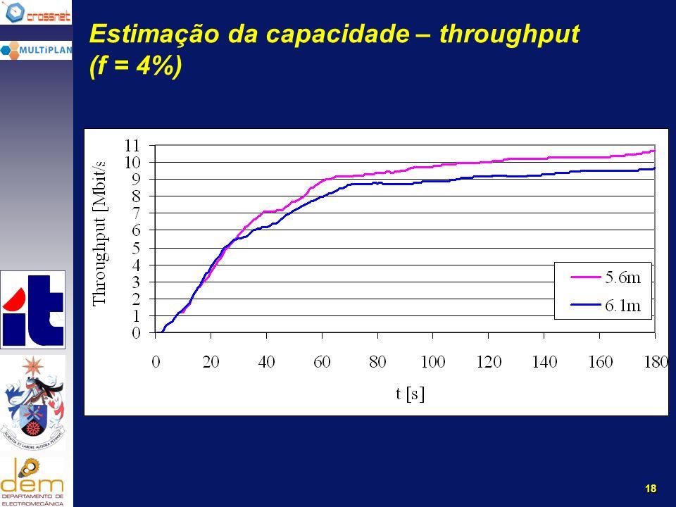 18 Estimação da capacidade – throughput (f = 4%)