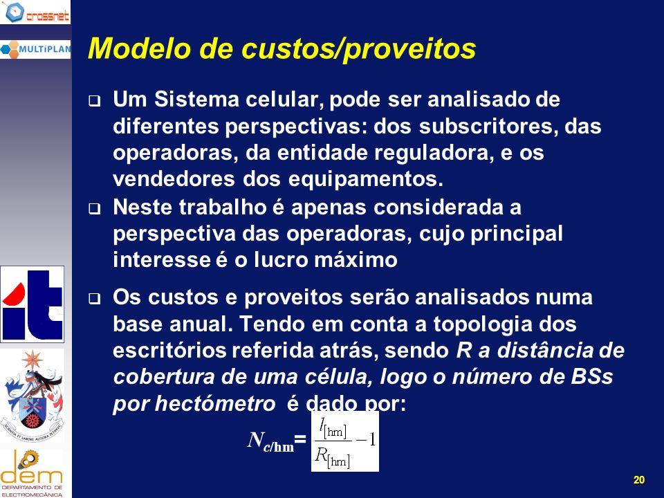 20 Modelo de custos/proveitos Um Sistema celular, pode ser analisado de diferentes perspectivas: dos subscritores, das operadoras, da entidade reguladora, e os vendedores dos equipamentos.