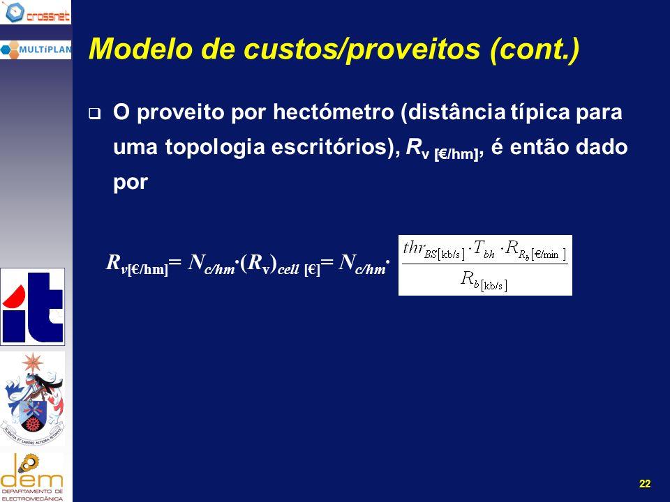22 Modelo de custos/proveitos (cont.) O proveito por hectómetro (distância típica para uma topologia escritórios), R v [/hm], é então dado por R v[/hm] = N c/hm ·(R v ) cell [] = N c/hm ·