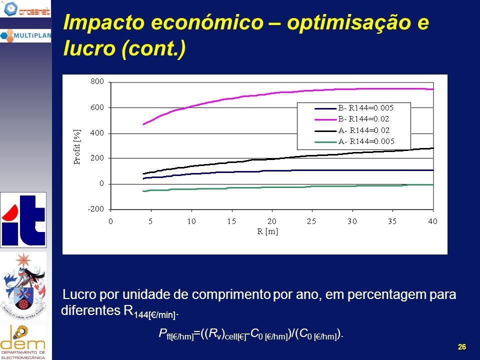 26 Impacto económico – optimisação e lucro (cont.) Lucro por unidade de comprimento por ano, em percentagem para diferentes R 144[/min].
