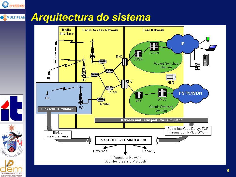 5 Arquitectura do sistema