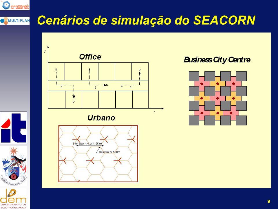 9 Cenários de simulação do SEACORN Office Urbano