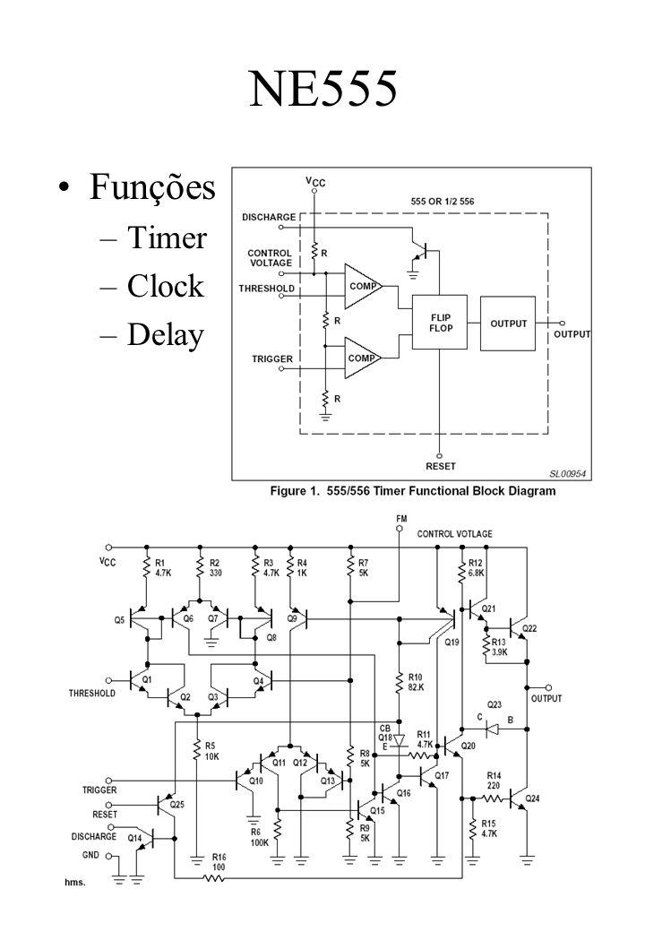 NE555 Funções –Timer –Clock –Delay