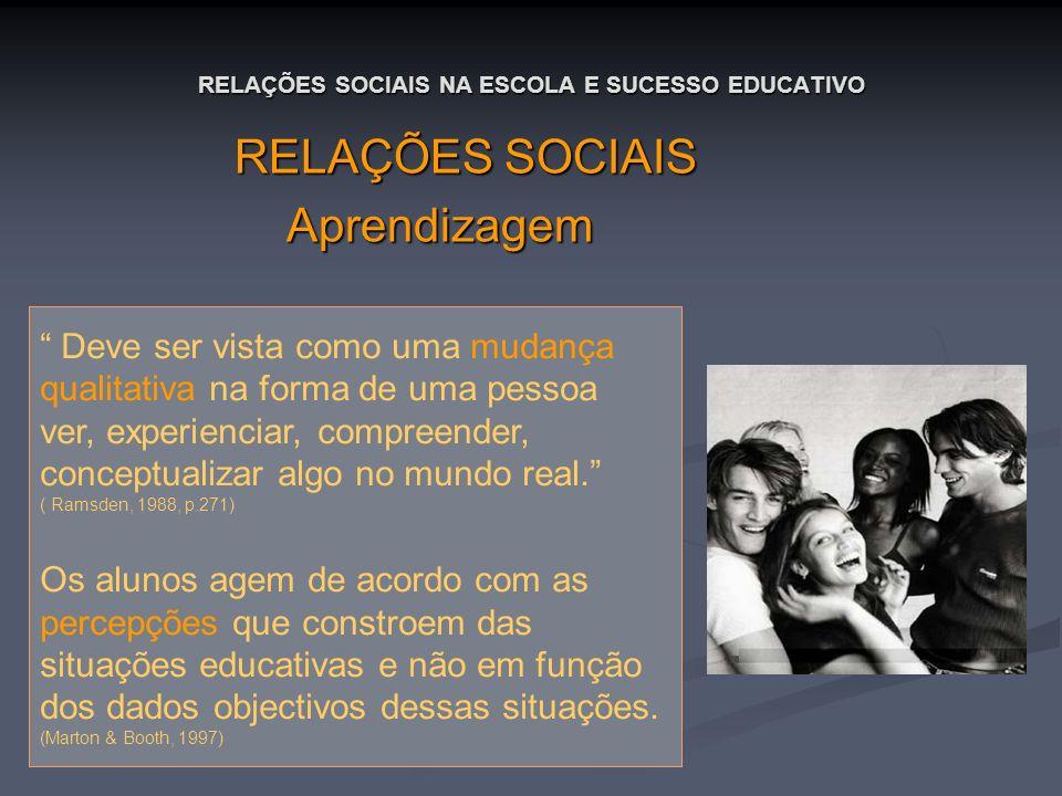 RELAÇÕES SOCIAIS NA ESCOLA E SUCESSO EDUCATIVO RELAÇÕES SOCIAIS RELAÇÕES SOCIAIS Aprendizagem Aprendizagem Deve ser vista como uma mudança qualitativa