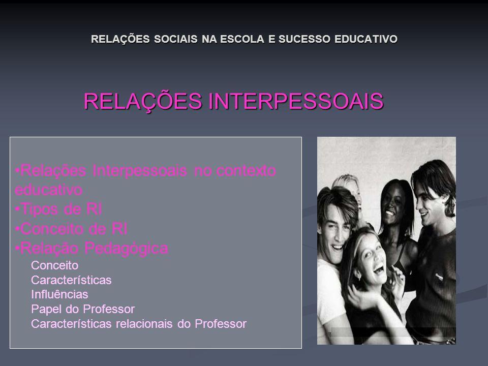 RELAÇÕES SOCIAIS NA ESCOLA E SUCESSO EDUCATIVO RELAÇÕES INTERPESSOAIS RELAÇÕES INTERPESSOAIS Relações Interpessoais no contexto educativo Tipos de RI