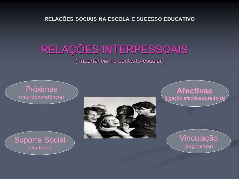 RELAÇÕES SOCIAIS NA ESCOLA E SUCESSO EDUCATIVO RELAÇÕES INTERPESSOAIS RELAÇÕES INTERPESSOAIS (Importância no contexto escolar) Afectivas (ligação afec