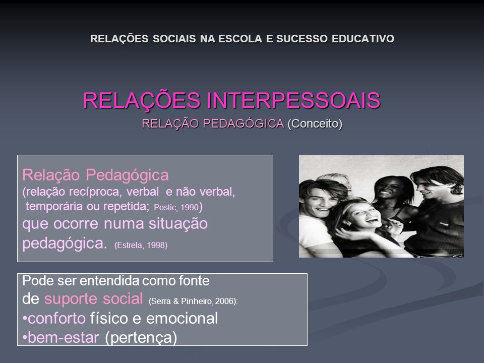 RELAÇÕES SOCIAIS NA ESCOLA E SUCESSO EDUCATIVO RELAÇÕES INTERPESSOAIS RELAÇÕES INTERPESSOAIS RELAÇÃO PEDAGÓGICA (Conceito) Relação Pedagógica (relação