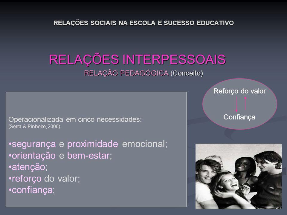 RELAÇÕES SOCIAIS NA ESCOLA E SUCESSO EDUCATIVO RELAÇÕES INTERPESSOAIS RELAÇÕES INTERPESSOAIS RELAÇÃO PEDAGÓGICA (Conceito) Operacionalizada em cinco n