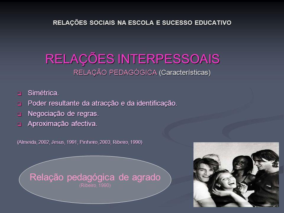 RELAÇÕES SOCIAIS NA ESCOLA E SUCESSO EDUCATIVO RELAÇÕES INTERPESSOAIS RELAÇÕES INTERPESSOAIS RELAÇÃO PEDAGÓGICA (Características) Simétrica. Simétrica