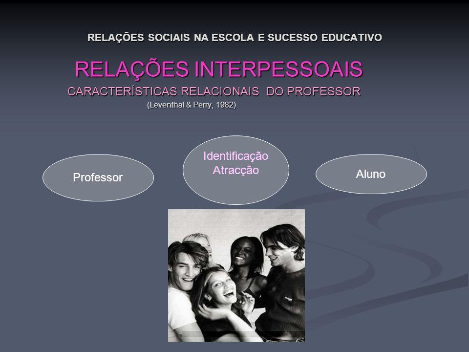 RELAÇÕES SOCIAIS NA ESCOLA E SUCESSO EDUCATIVO RELAÇÕES INTERPESSOAIS RELAÇÕES INTERPESSOAIS CARACTERÍSTICAS RELACIONAIS DO PROFESSOR CARACTERÍSTICAS