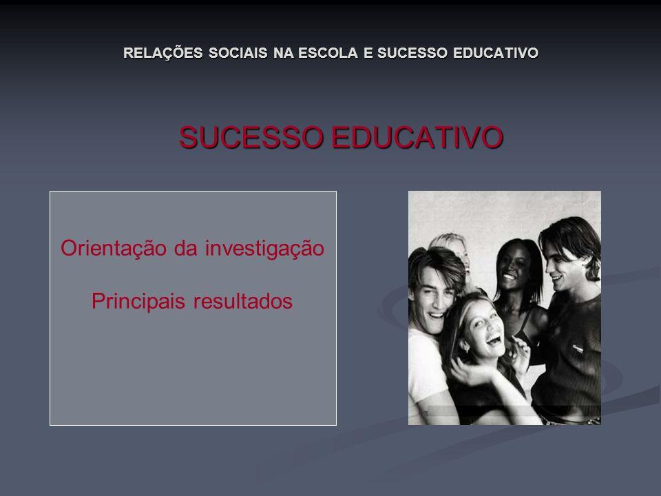 RELAÇÕES SOCIAIS NA ESCOLA E SUCESSO EDUCATIVO SUCESSO EDUCATIVO Orientação da investigação Principais resultados
