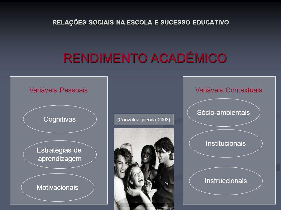 RELAÇÕES SOCIAIS NA ESCOLA E SUCESSO EDUCATIVO RENDIMENTO ACADÉMICO Variáveis PessoaisVariáveis Contextuais Cognitivas Motivacionais Estratégias de ap