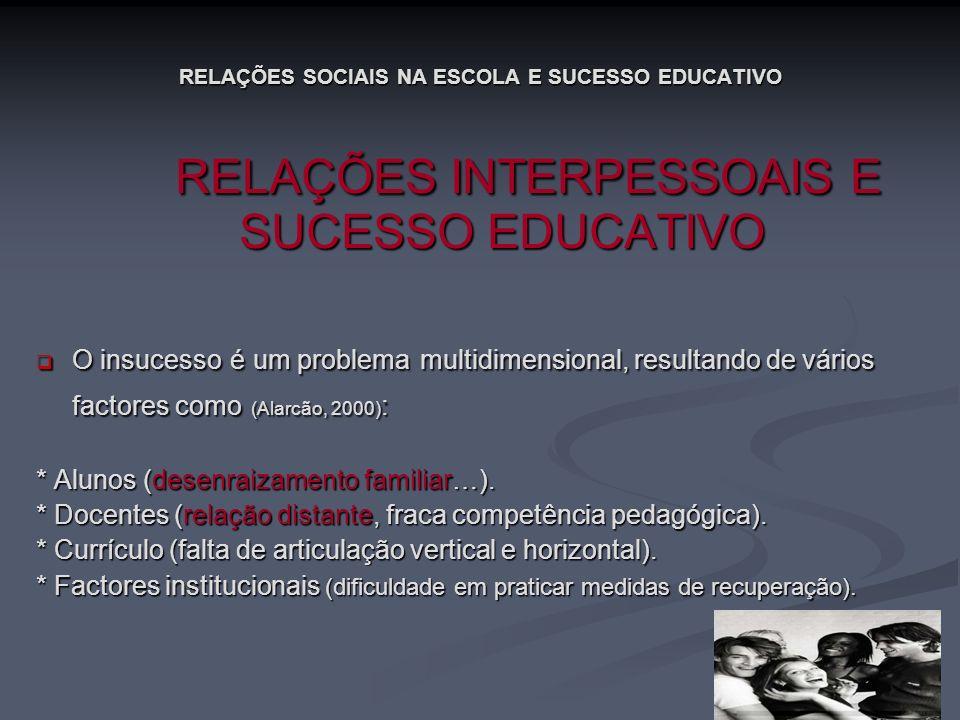 RELAÇÕES SOCIAIS NA ESCOLA E SUCESSO EDUCATIVO RELAÇÕES INTERPESSOAIS E SUCESSO EDUCATIVO RELAÇÕES INTERPESSOAIS E SUCESSO EDUCATIVO O insucesso é um