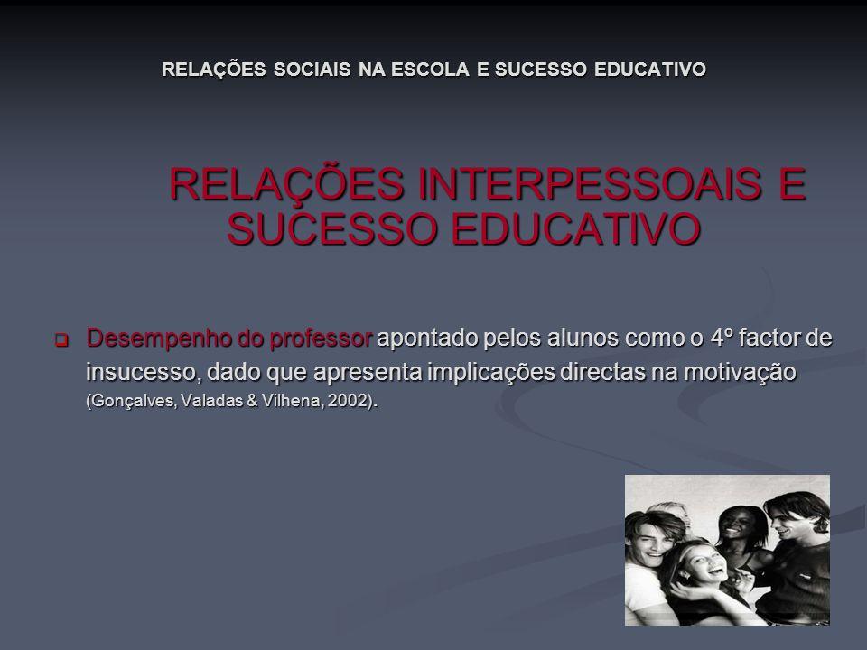 RELAÇÕES SOCIAIS NA ESCOLA E SUCESSO EDUCATIVO RELAÇÕES INTERPESSOAIS E SUCESSO EDUCATIVO RELAÇÕES INTERPESSOAIS E SUCESSO EDUCATIVO Desempenho do pro