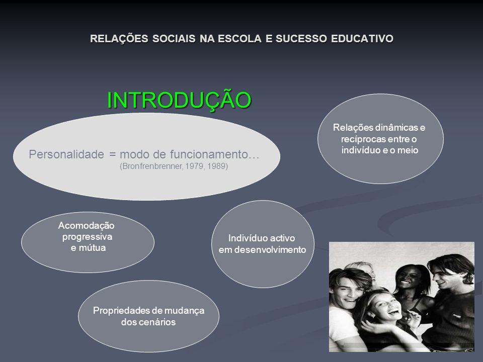 RELAÇÕES SOCIAIS NA ESCOLA E SUCESSO EDUCATIVO INTRODUÇÃO INTRODUÇÃO Personalidade = modo de funcionamento… (Bronfrenbrenner, 1979, 1989) Relações din