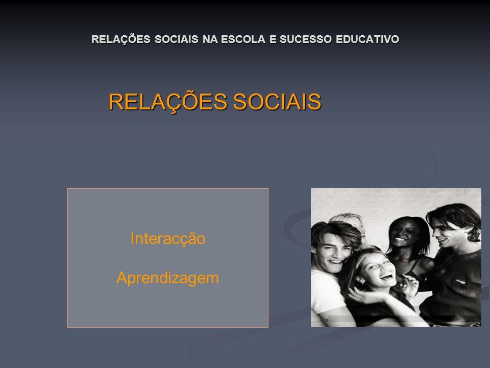 RELAÇÕES SOCIAIS NA ESCOLA E SUCESSO EDUCATIVO RELAÇÕES SOCIAIS RELAÇÕES SOCIAIS Interacção Interacção Espaço de co-construção de significações dialécticas e construtivistas.
