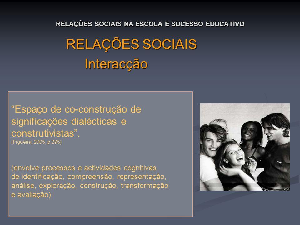 RELAÇÕES SOCIAIS NA ESCOLA E SUCESSO EDUCATIVO RELAÇÕES SOCIAIS RELAÇÕES SOCIAIS Interacção Interacção Espaço de co-construção de significações dialéc