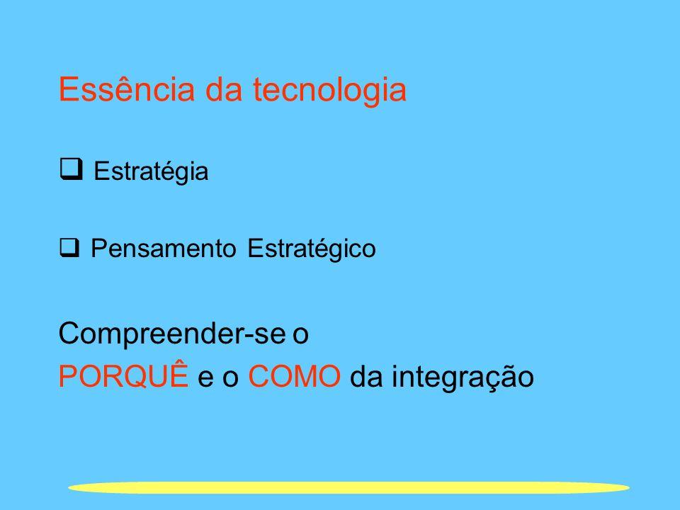Essência da tecnologia Estratégia Pensamento Estratégico Compreender-se o PORQUÊ e o COMO da integração