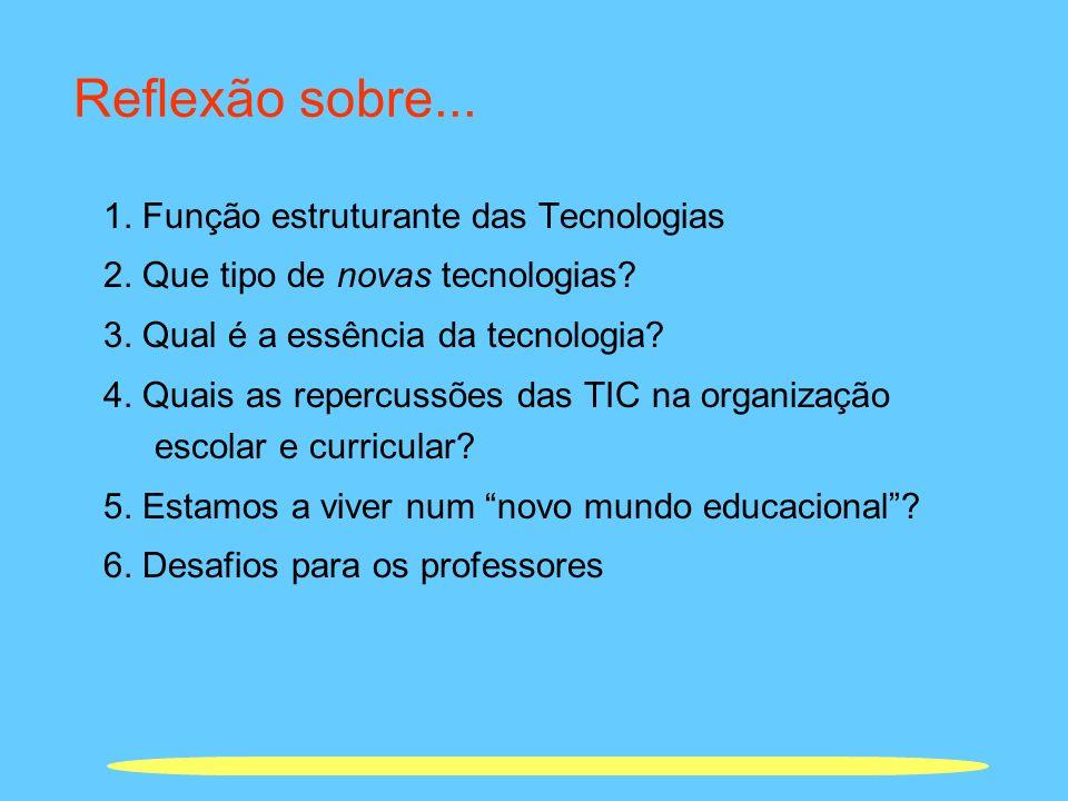 Reflexão sobre... 1. Função estruturante das Tecnologias 2. Que tipo de novas tecnologias? 3. Qual é a essência da tecnologia? 4. Quais as repercussõe