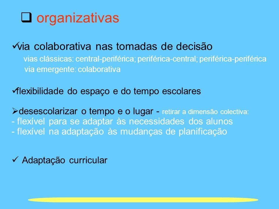 organizativas Adaptação curricular via colaborativa nas tomadas de decisão vias clássicas: central-periférica; periférica-central; periférica-periféri