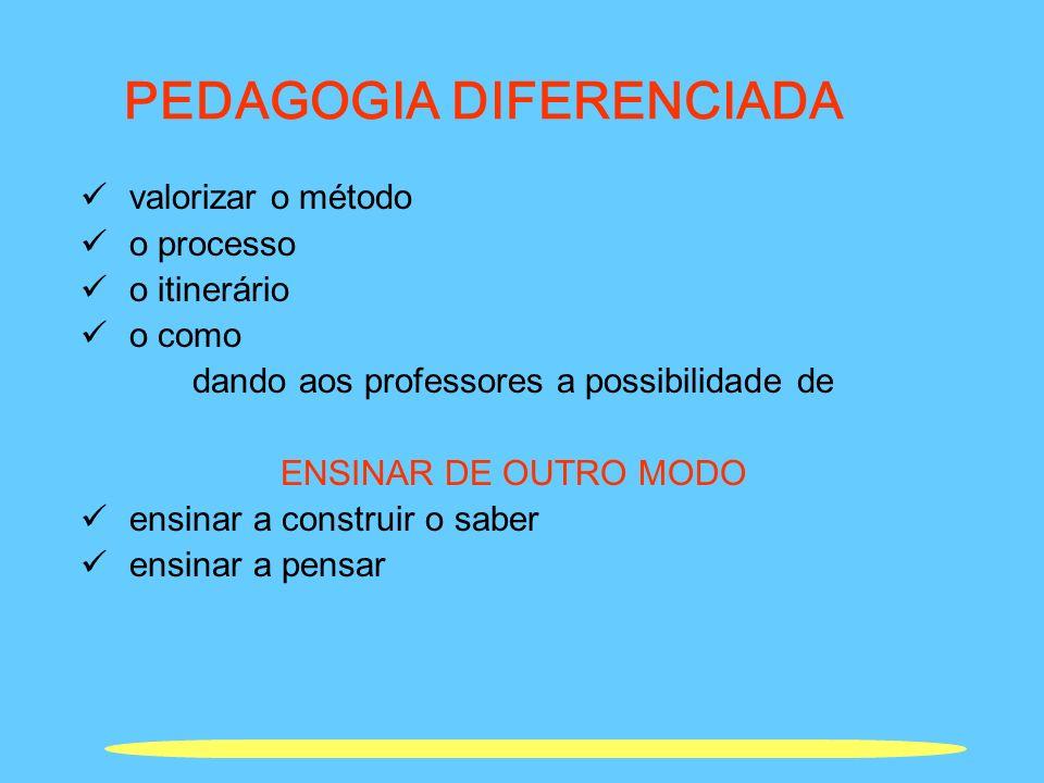 PEDAGOGIA DIFERENCIADA valorizar o método o processo o itinerário o como dando aos professores a possibilidade de ENSINAR DE OUTRO MODO ensinar a cons