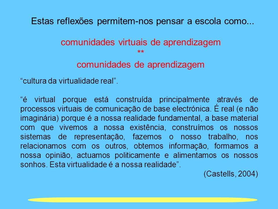 Estas reflexões permitem-nos pensar a escola como... comunidades virtuais de aprendizagem ** comunidades de aprendizagem cultura da virtualidade real.