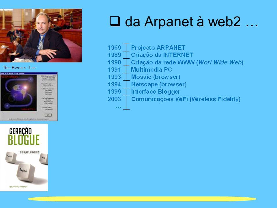 da Arpanet à web2 … Tim Berners -Lee