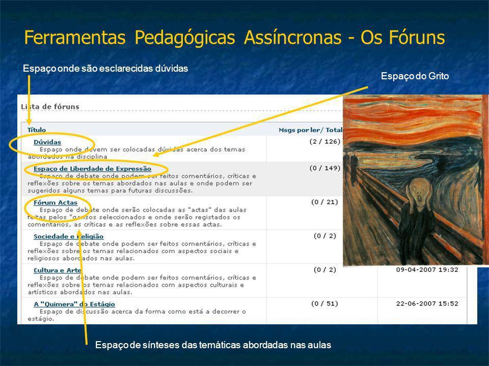 Ferramentas Pedagógicas Assíncronas - Os Fóruns Espaço de sínteses das temáticas abordadas nas aulas Espaço do Grito –Espaço onde são esclarecidas dúv
