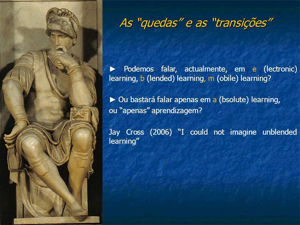 As quedas e as transições Podemos falar, actualmente, em e (lectronic) learning, b (lended) learning, m (obile) learning? Ou bastará falar apenas em a