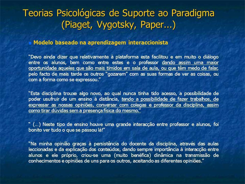 Teorias Psicológicas de Suporte ao Paradigma (Piaget, Vygotsky, Paper...) Modelo baseado na aprendizagem interaccionista Devo ainda dizer que relativa