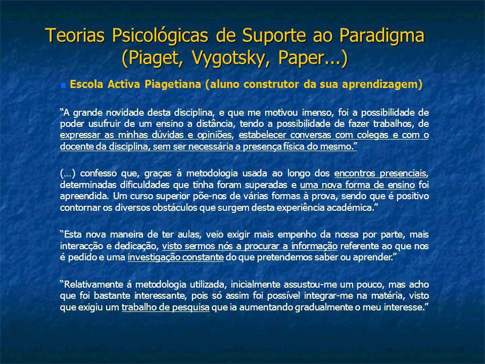Teorias Psicológicas de Suporte ao Paradigma (Piaget, Vygotsky, Paper...) Escola Activa Piagetiana (aluno construtor da sua aprendizagem) A grande nov