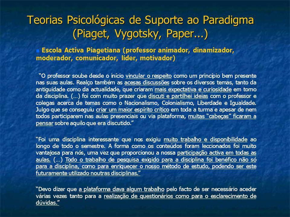 Teorias Psicológicas de Suporte ao Paradigma (Piaget, Vygotsky, Paper...) Escola Activa Piagetiana (professor animador, dinamizador, moderador, comuni