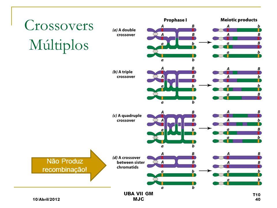 Crossovers Múltiplos 10/Abril/2012 T10 40 UBA VII GM MJC Não Produz recombinação!