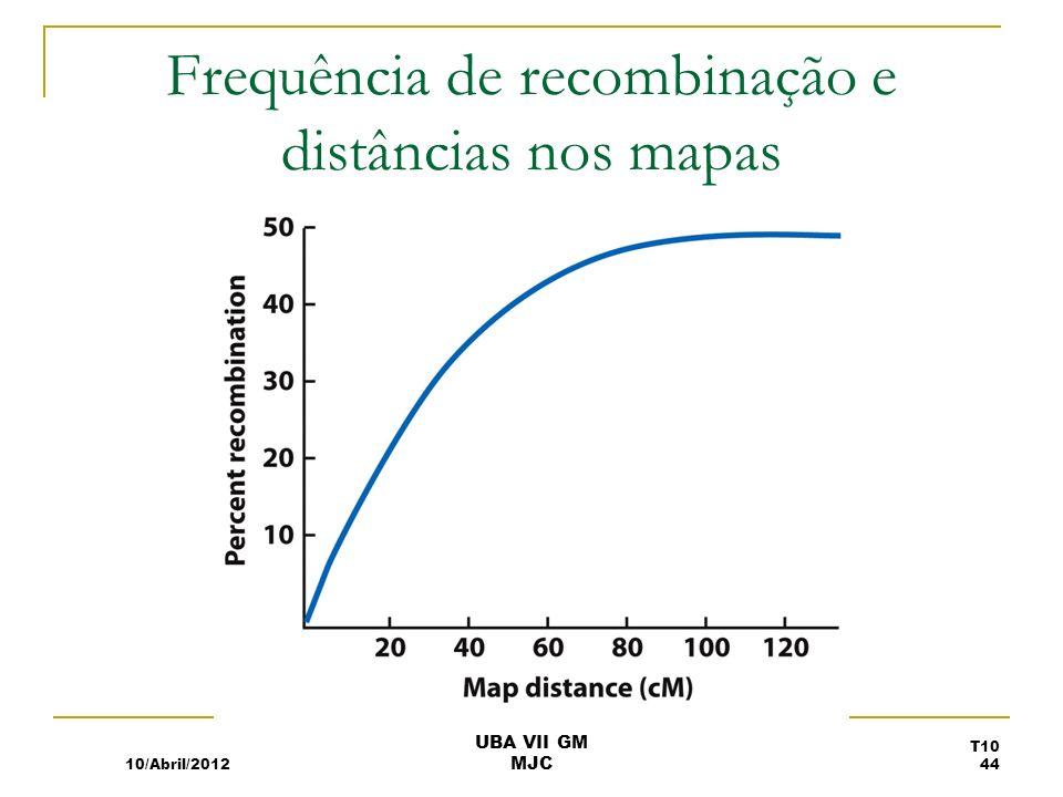 Frequência de recombinação e distâncias nos mapas 10/Abril/2012 T10 44 UBA VII GM MJC