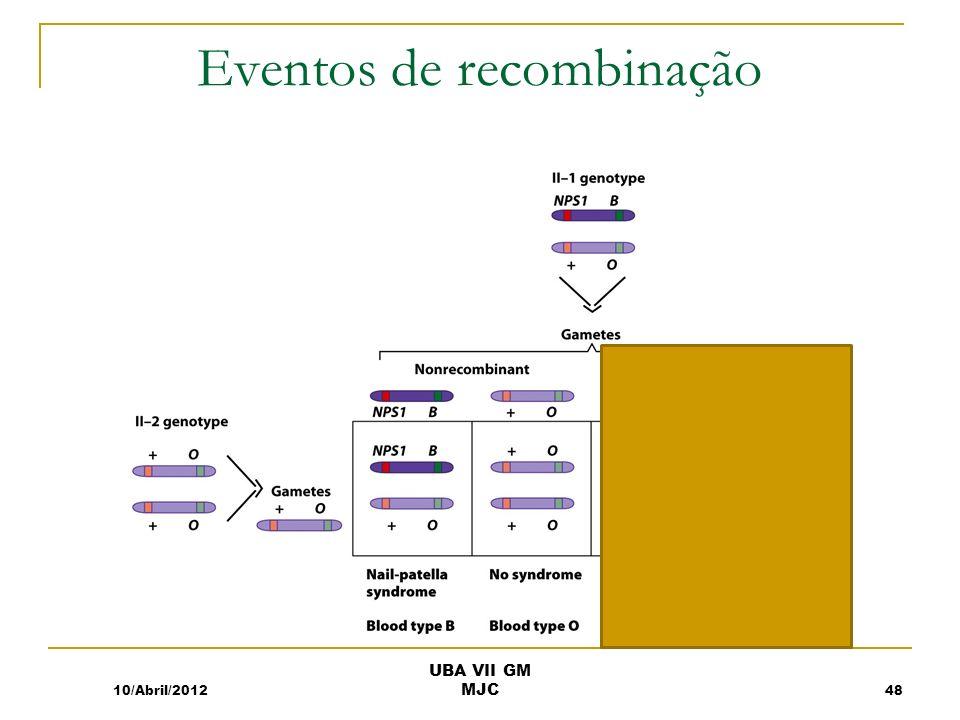 Eventos de recombinação 10/Abril/201248 UBA VII GM MJC