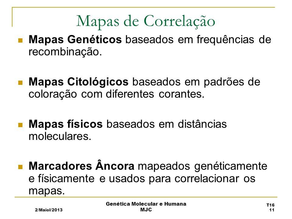 Mapas de Correlação Mapas Genéticos baseados em frequências de recombinação.