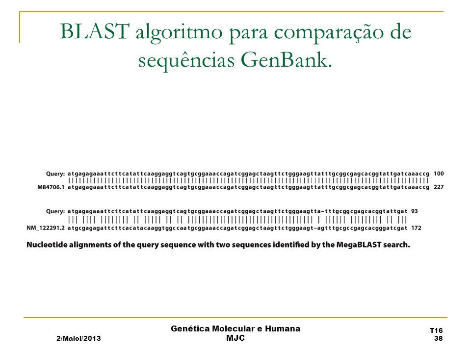 BLAST algoritmo para comparação de sequências GenBank.