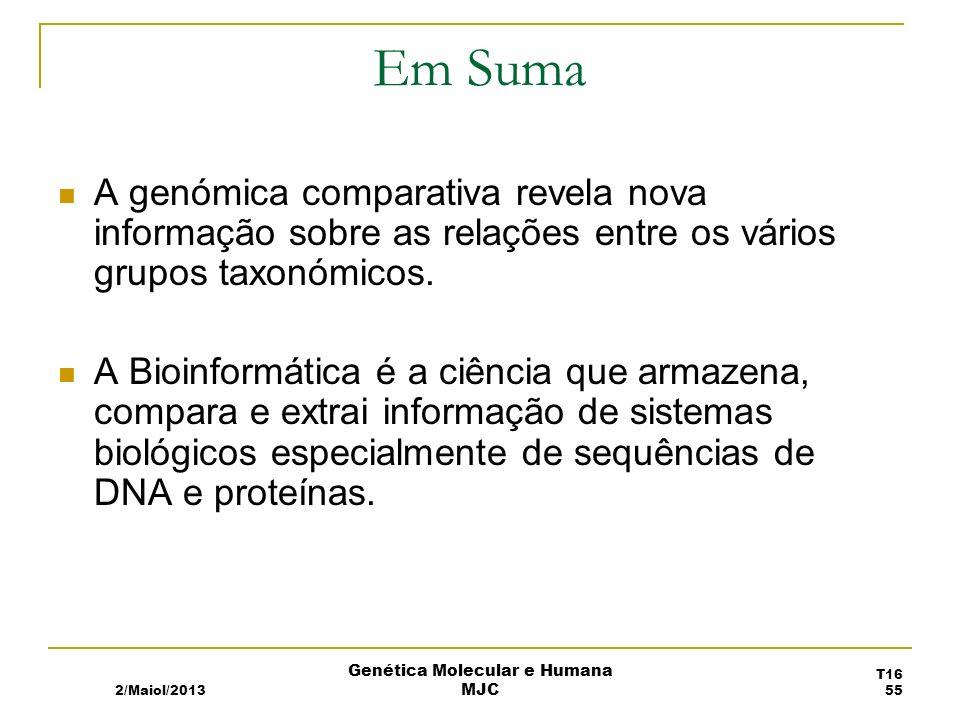 Em Suma A genómica comparativa revela nova informação sobre as relações entre os vários grupos taxonómicos.
