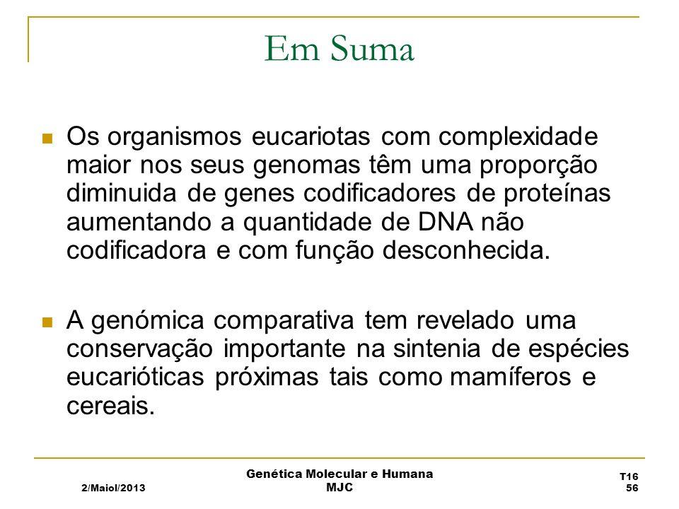 Em Suma Os organismos eucariotas com complexidade maior nos seus genomas têm uma proporção diminuida de genes codificadores de proteínas aumentando a quantidade de DNA não codificadora e com função desconhecida.