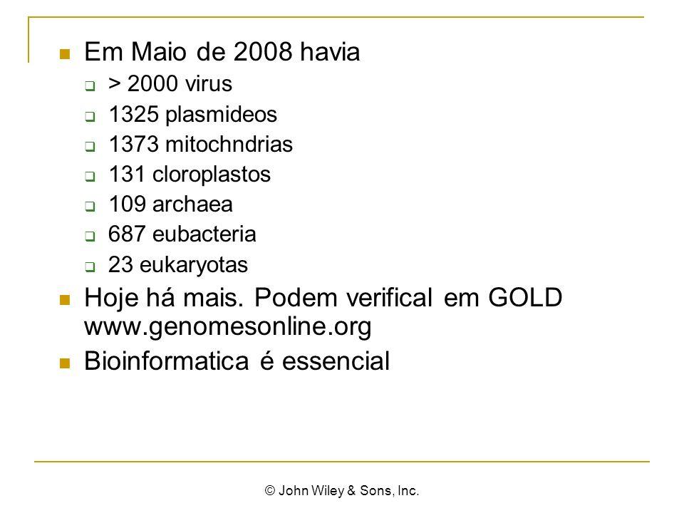 Em Maio de 2008 havia > 2000 virus 1325 plasmideos 1373 mitochndrias 131 cloroplastos 109 archaea 687 eubacteria 23 eukaryotas Hoje há mais.