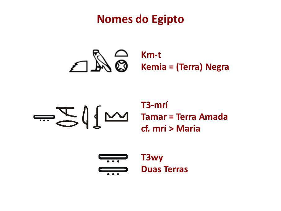 Nomes do Egipto Km-t Kemia = (Terra) Negra T3-mrí Tamar = Terra Amada cf.