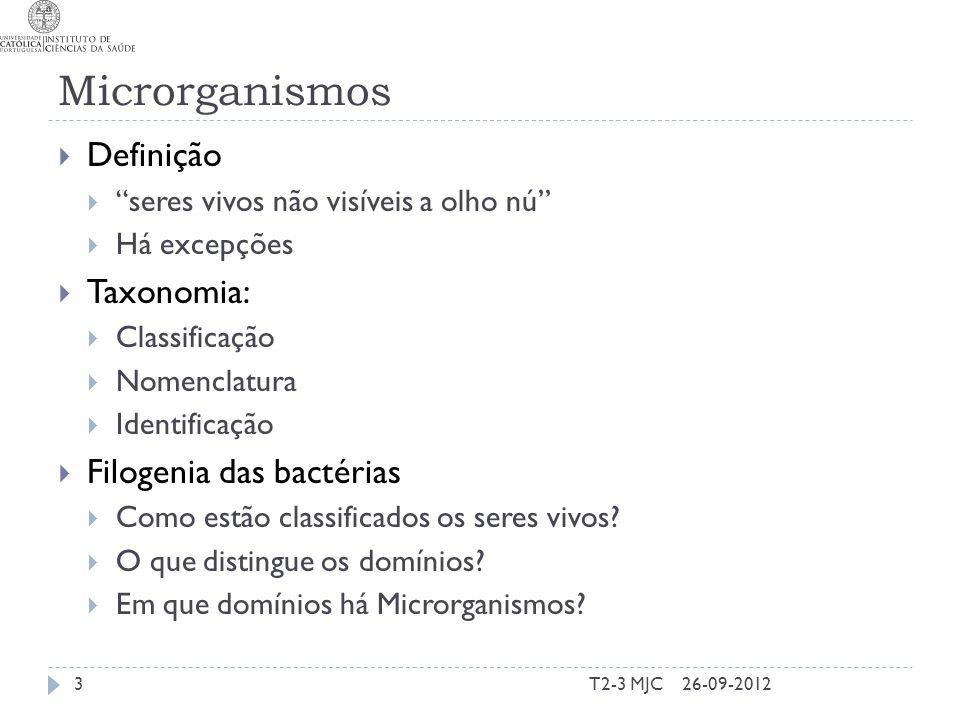 Microrganismos T2-3 MJC3 Definição seres vivos não visíveis a olho nú Há excepções Taxonomia: Classificação Nomenclatura Identificação Filogenia das bactérias Como estão classificados os seres vivos.